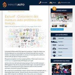 Classement des marques automobile préférées des français - Minute-Auto.fr