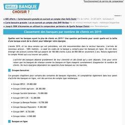 Classement des banques par nombre de clients en 2019 - Comparatif Quelle banque choisir