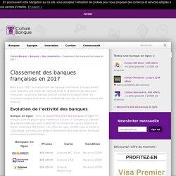 Le classement 2015 des banques françaises