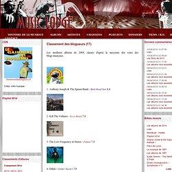 Classement des blogueurs (17) - Art-Rock