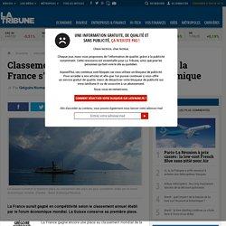 Classement mondial de la compétitivité : la France s'améliore, selon le Forum économique