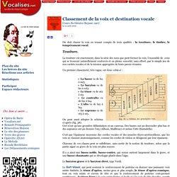 Classement de la voix et destination vocale - vocalises.net