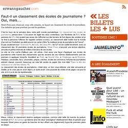 L'actu media web - Faut-il un classement des écoles de journalisme ? Oui, mais….