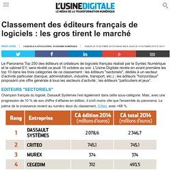 Classement des éditeurs français de logiciels : les gros tirent le marché