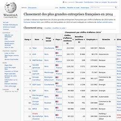 Classement des plus grandes entreprises françaises en 2014