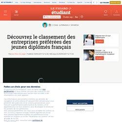 Découvrez le classement des entreprises préférées des jeunes diplômés français