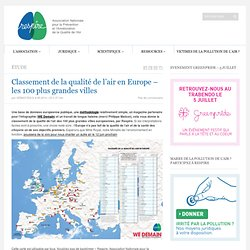 Classement de l'air en Europe - La France en retard