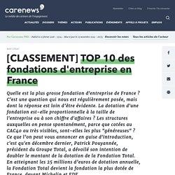 [CLASSEMENT] TOP 10 des fondations d'entreprise en France