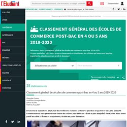 Classement général 2019-2020 des écoles de commerce post-bac en 4 ou 5 ans