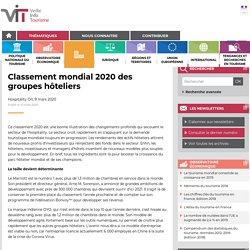 Classement mondial 2020 des groupes hôteliers
