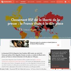 Classement RSF de la liberté de la presse : la France chute à la 45e place - Politique