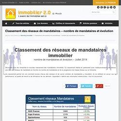 Classement des réseaux de mandataires - nombre de mandataires et évolution