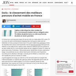 Exclu : le classement des meilleurs parcours d'achat mobile en France