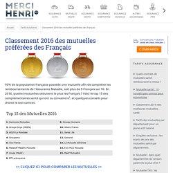 Classement 2016 des mutuelles préférées des Français