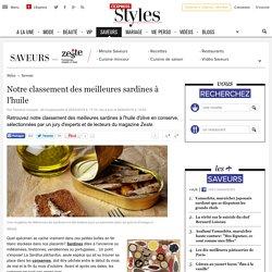 Notre classement des sardines à l'huile d'olive: Monoprix, Belle-Iloise, Albert Ménès... - L'Express Styles