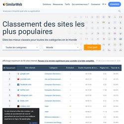 Classement des sites Web - Ranking des meilleurs sites Web selon leur trafic