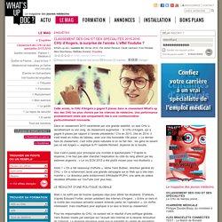 What's Up Doc ?-Classement des CHU et des spécialités 2015-2016-CHU d'Angers, la surprise de l'année. L'effet Youtube ?