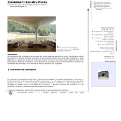 Classement des structures
