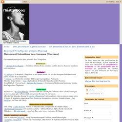 Classement thématique des chansons (Nouveau)