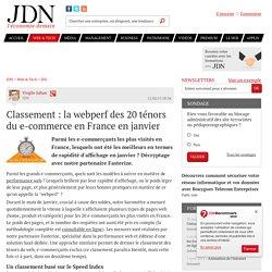 Classement : la webperf des 20ténors du e-commerce en France en janvier