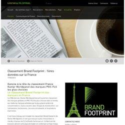 Brand Footprint : données France