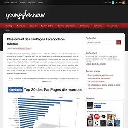Classement des FanPages Facebook de marque