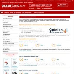 Classements des assureurs par les assurés de la communauté Opinion Assurances