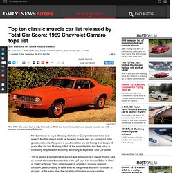 Top ten classic muscle car list released by Total Car Score: 1969 Chevrolet Camaro tops list