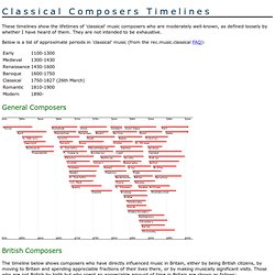 Classical Composers Timelines