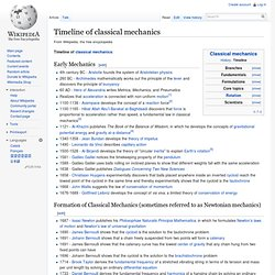 Timeline of classical mechanics