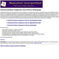 Classical Guitar Composers List