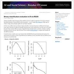 Binary classif. eval. in R via ROCR