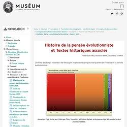 Enseigner Classification Evolution (ECEV): Histoire de la pensée évolutionniste + textes historiques associés