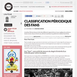 Classification périodique des fans » Article » OWNImusic, Réflexion, initiative, pratiques