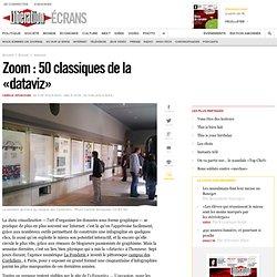 Zoom : 50 classiques de la « dataviz »
