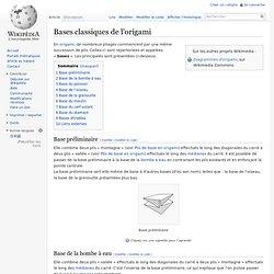 Bases classiques de l'origami
