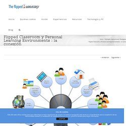 Flipped Classroom y Personal Learning Environments : la conexión
