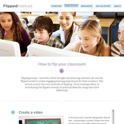 How to flip the classroom