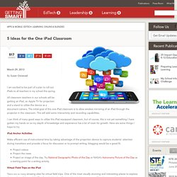 5 Ideas for the One iPad Classroom