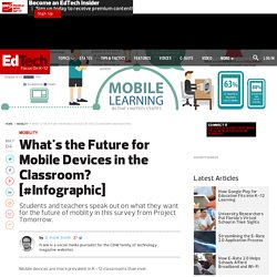 What's the Future for Mobile Devices in the Classroom?
