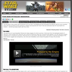 Star Wars and Mythology Resources