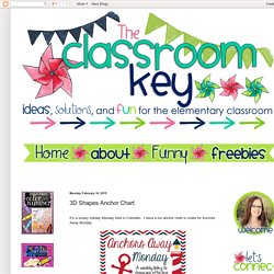 The Classroom Key: 3D Shapes Anchor Chart
