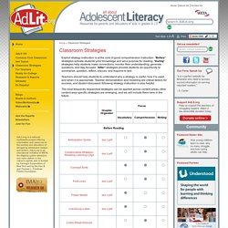 Adolescent Literacy - Classroom Strategies