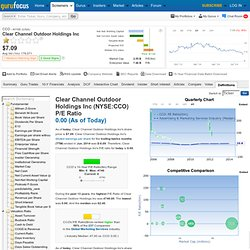 Clear Channel Outdoor Holdings Inc (CCO) P/E Ratio(ttm)