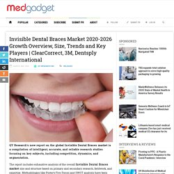 Invisible Dental Braces Market 2020-2026 Growth Overview, Size, Trends and Key Players