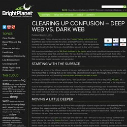 Clearing Up Confusion – Deep Web vs. Dark Web