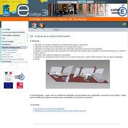 Clémence Isaure de Toulouse - CI8 - Analyse de la chaîne d'information