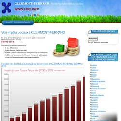 Vos Impôts Locaux à CLERMONT-FERRAND (63000, 63100