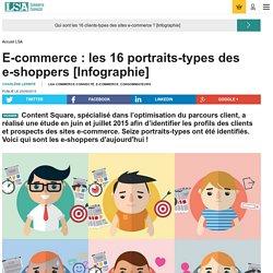 Qui sont les 16 clients-types des sites... - Les dossiers LSA de la grande consommation