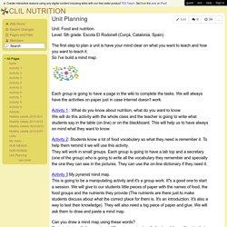CLIL NUTRITION - Unit Planning